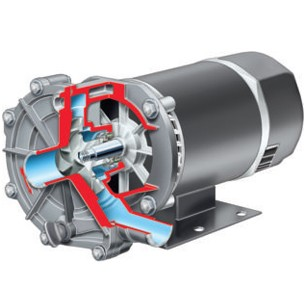 SMX Non-Metallic Standard Motor